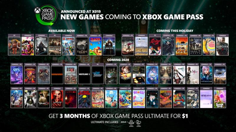 Όλα τα παιχνίδια που θα προστεθούν στο XBOX Game Pass, όπως ανακοινώθηκαν στο X019