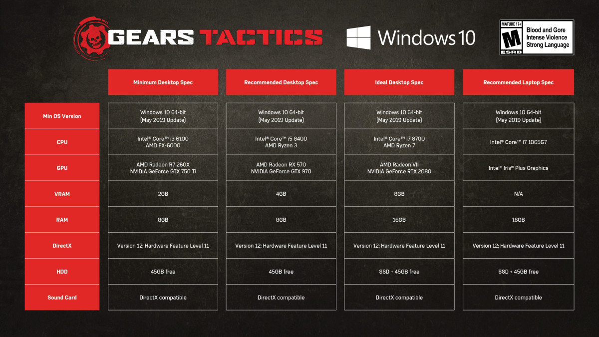 Η Microsoft συνεργάζεται με την Intel ώστε να εξασφαλισθεί η άψογη λειτουργία του Gears Tactics στα PC