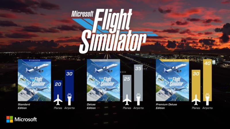 Ξεκίνησαν τα preorders για το Microsoft Flight Simulator το οποίο κυκλοφορεί για PC τον Αύγουστο!